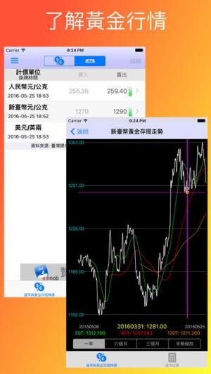 iPhone、iPadアプリ「台幣匯率通」のスクリーンショット 2枚目