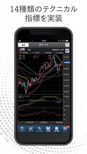 iPhone、iPadアプリ「HYPER FXアプリ-FX・為替 SBI証券の取引アプリ」のスクリーンショット 2枚目