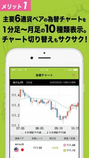 iPhone、iPadアプリ「ザイFX! for iPhone」のスクリーンショット 3枚目