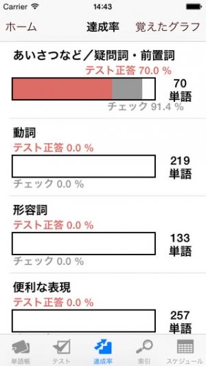 iPhone、iPadアプリ「イタリア語単語帳 これなら覚えられる! 〈NHK出版〉」のスクリーンショット 4枚目