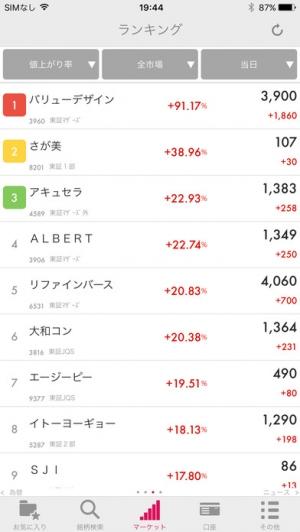 iPhone、iPadアプリ「スマ株」のスクリーンショット 5枚目