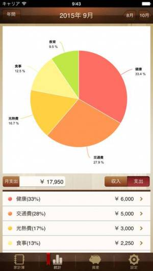 iPhone、iPadアプリ「らくな家計簿 Pro」のスクリーンショット 2枚目