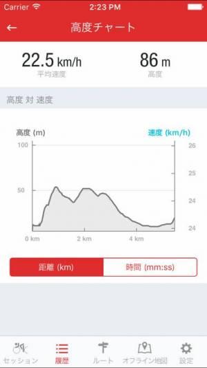 iPhone、iPadアプリ「Runtastic ロードバイク記録サイコンアプリ」のスクリーンショット 4枚目