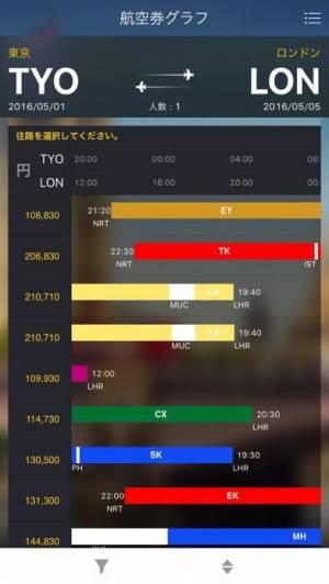 iPhone、iPadアプリ「H.I.S. 航空券・ホテル」のスクリーンショット 2枚目