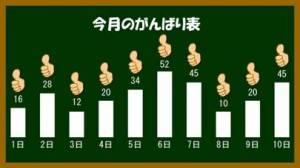 iPhone、iPadアプリ「一年生の漢字(18文字版)」のスクリーンショット 4枚目
