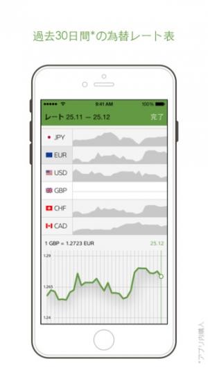 iPhone、iPadアプリ「Smart Coin:通貨変換機」のスクリーンショット 2枚目