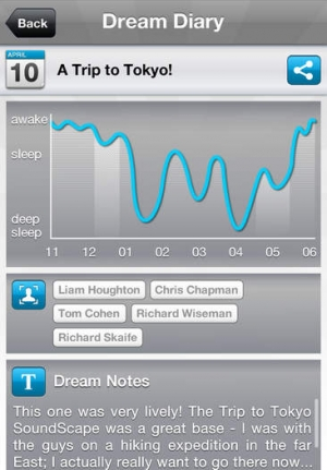 iPhone、iPadアプリ「Dream:ON」のスクリーンショット 5枚目