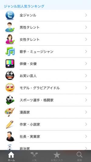 iPhone、iPadアプリ「有名人ツイッターランキング」のスクリーンショット 4枚目
