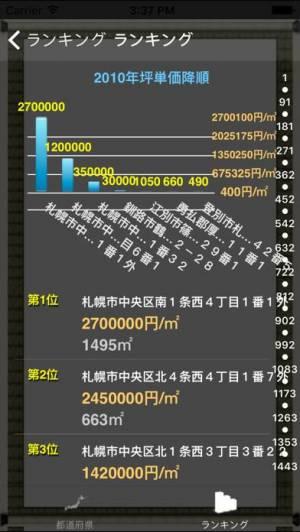 iPhone、iPadアプリ「日本地価Lite」のスクリーンショット 3枚目