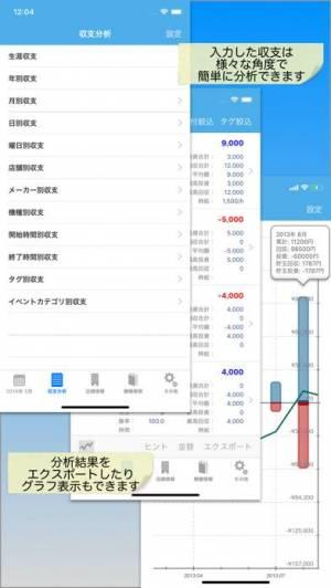 iPhone、iPadアプリ「パチンコパチスロ収支管理小役カウンターのpShare」のスクリーンショット 3枚目