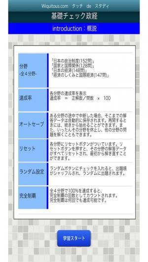 iPhone、iPadアプリ「基礎チェック政経」のスクリーンショット 1枚目