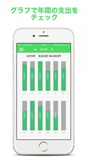 iPhone、iPadアプリ「買物サポート(家計簿サポート)」のスクリーンショット 3枚目