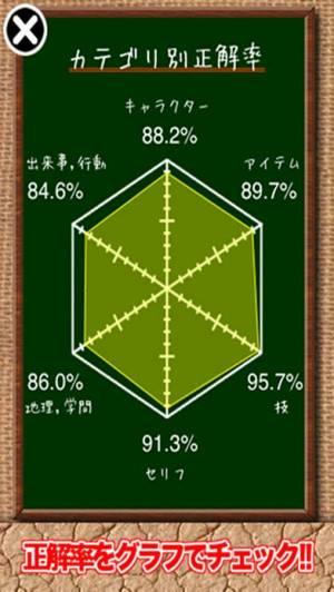 iPhone、iPadアプリ「海軍王クイズアカデミー for OnePiece ワンピース」のスクリーンショット 3枚目