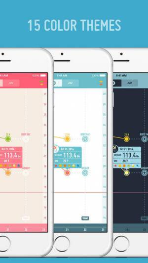 iPhone、iPadアプリ「PopWeight - 体重管理が簡単にできるダイエット記録アプリ」のスクリーンショット 3枚目