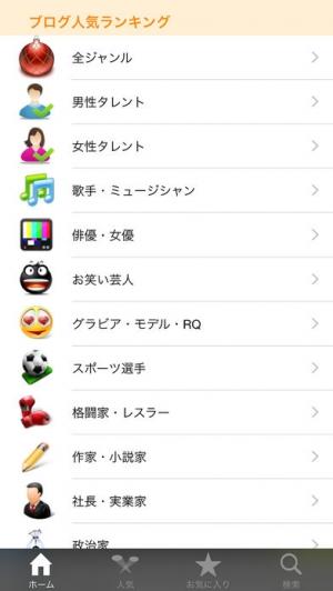 ブログ 芸能人 人気