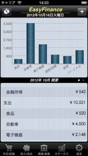 iPhone、iPadアプリ「家計簿 EasyFinanceHD」のスクリーンショット 1枚目