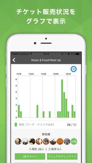 iPhone、iPadアプリ「Peatix イベントマネージャー」のスクリーンショット 1枚目