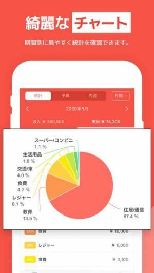 iPhone、iPadアプリ「家計簿 - らくな家計簿   簡単!人気の家計簿(かけいぼ)」のスクリーンショット 3枚目