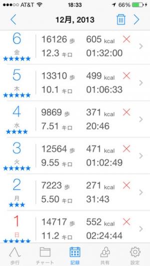 iPhone、iPadアプリ「歩数計 Accupedo」のスクリーンショット 3枚目