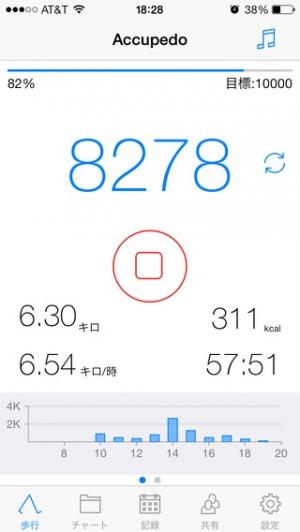 iPhone、iPadアプリ「歩数計 Accupedo」のスクリーンショット 1枚目