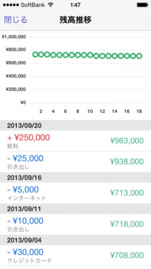 iPhone、iPadアプリ「Spendable - 貯金ができるシンプル残高管理」のスクリーンショット 5枚目