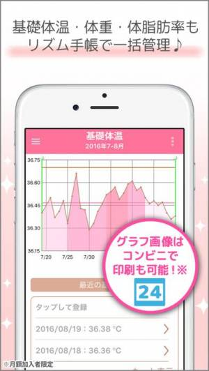 iPhone、iPadアプリ「リズム手帳 ー 生理管理・排卵日予測アプリ」のスクリーンショット 3枚目