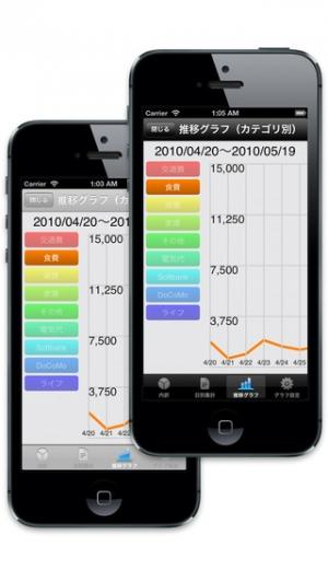 iPhone、iPadアプリ「家計簿くんPro」のスクリーンショット 5枚目