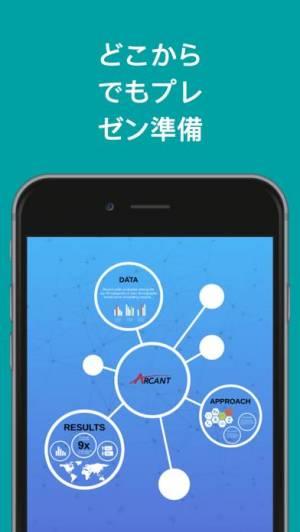 iPhone、iPadアプリ「Prezi Viewer」のスクリーンショット 3枚目