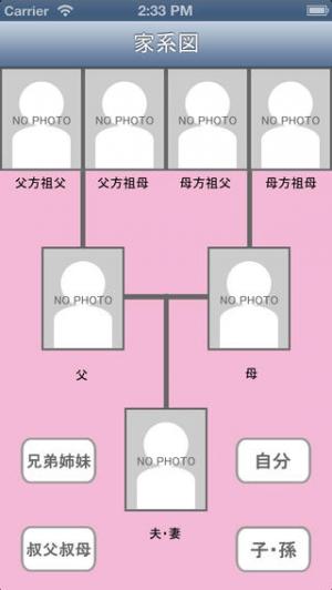 iPhone、iPadアプリ「家系図」のスクリーンショット 2枚目