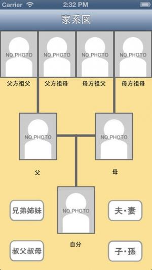 iPhone、iPadアプリ「家系図」のスクリーンショット 1枚目