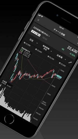 iPhone、iPadアプリ「iSPEED 先物OP - 楽天証券の先物・オプションアプリ」のスクリーンショット 2枚目