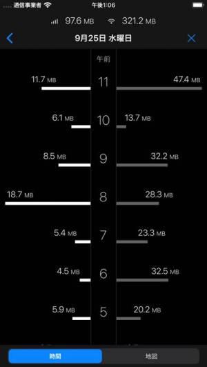 iPhone、iPadアプリ「DataMan - ダータ使用量を簡単に追跡」のスクリーンショット 3枚目