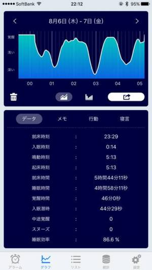 iPhone、iPadアプリ「Sleep Meister - 睡眠サイクルアラームLite」のスクリーンショット 1枚目