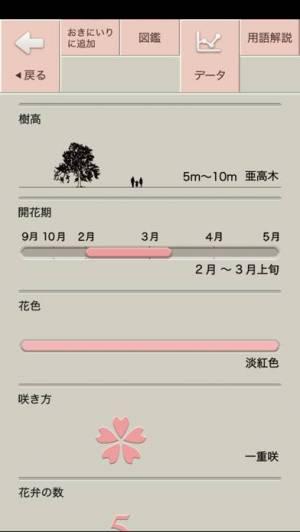 iPhone、iPadアプリ「さくら図鑑」のスクリーンショット 4枚目