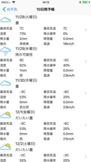 iPhone、iPadアプリ「お天気地図+」のスクリーンショット 2枚目
