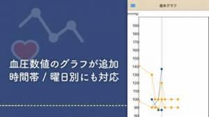 iPhone、iPadアプリ「血圧ノート-血圧変化をスマホで記録!グラフ化も簡単-」のスクリーンショット 2枚目