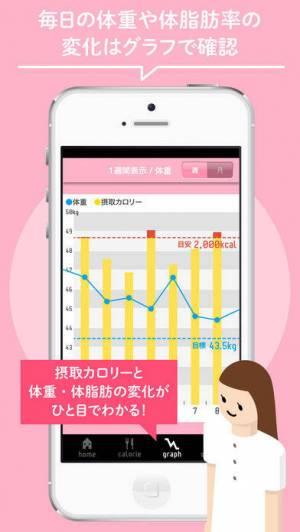 iPhone、iPadアプリ「ダイエット・体重管理アプリなら【楽々カロリー】」のスクリーンショット 2枚目