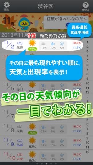 iPhone、iPadアプリ「先の予定に!統計天気 1年先の天気や気温~結婚式や旅行に~」のスクリーンショット 2枚目