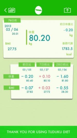 iPhone、iPadアプリ「絶対続く!ダイエット」のスクリーンショット 1枚目