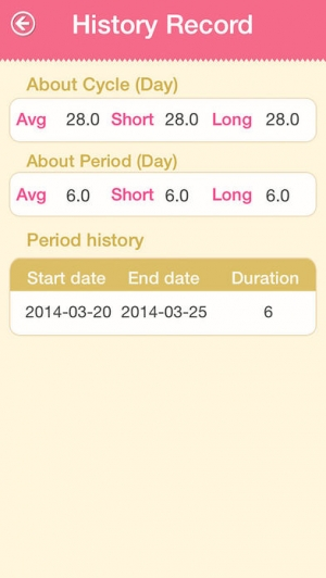 iPhone、iPadアプリ「生理カレンダー  -  月経周期予測管理」のスクリーンショット 3枚目