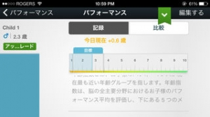 iPhone、iPadアプリ「Fit Brains for Kids (キッズ用 Fit Brains: Sparky(スパーキー)の冒険)」のスクリーンショット 2枚目