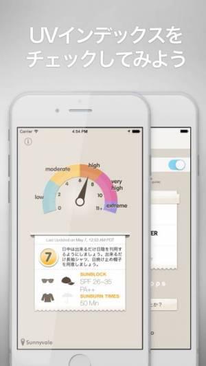 iPhone、iPadアプリ「UV指数」のスクリーンショット 1枚目