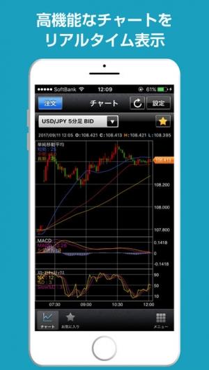 iPhone、iPadアプリ「FX取引-外貨ネクストネオ」のスクリーンショット 3枚目
