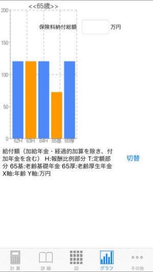 iPhone、iPadアプリ「年金グラフ」のスクリーンショット 3枚目