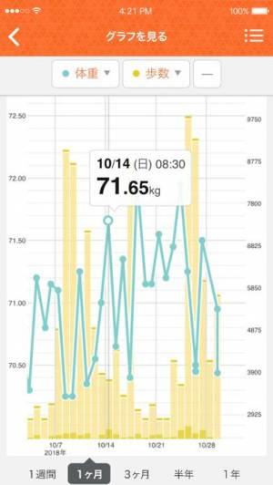 iPhone、iPadアプリ「タニタの健康管理アプリ ヘルスプラネット」のスクリーンショット 3枚目