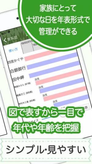 iPhone、iPadアプリ「家系図 by 名字由来net 日本No.1 100万人」のスクリーンショット 5枚目