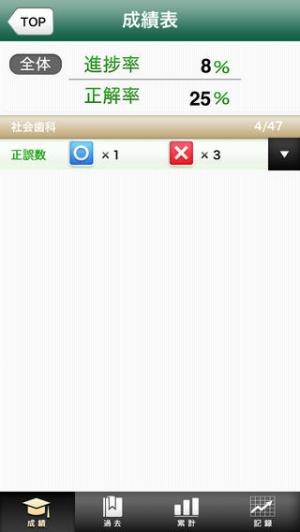 iPhone、iPadアプリ「キーワードで完ぺき 直前マスター 社会歯科!」のスクリーンショット 4枚目