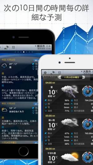 iPhone、iPadアプリ「ウェザーメート - レーダーマップ」のスクリーンショット 3枚目