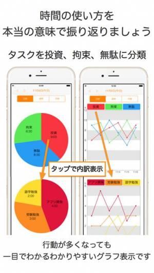 iPhone、iPadアプリ「シンプルに時間管理 タイマーで集中して行動記録&目標達成! 勉強時間の管理計画をして習慣化しよう!」のスクリーンショット 4枚目