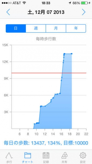 iPhone、iPadアプリ「StepOn ステップ トラッカー歩数計」のスクリーンショット 4枚目